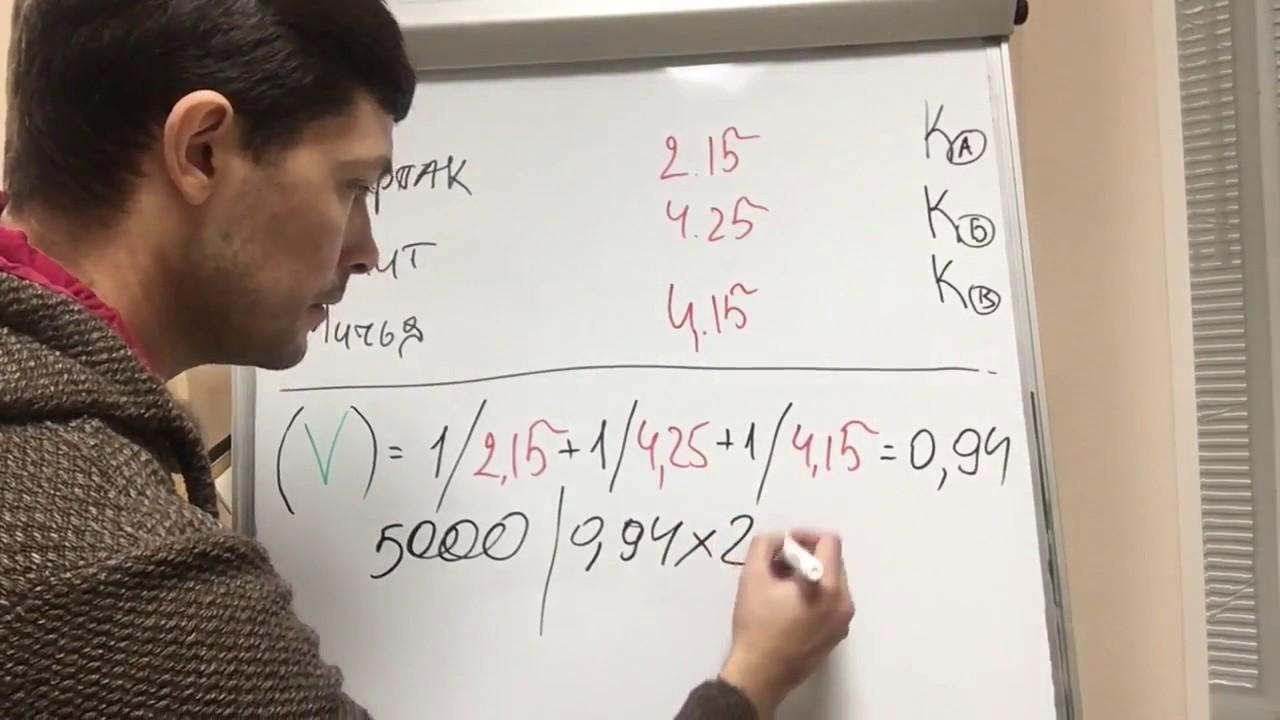 Примеры математических стратегий