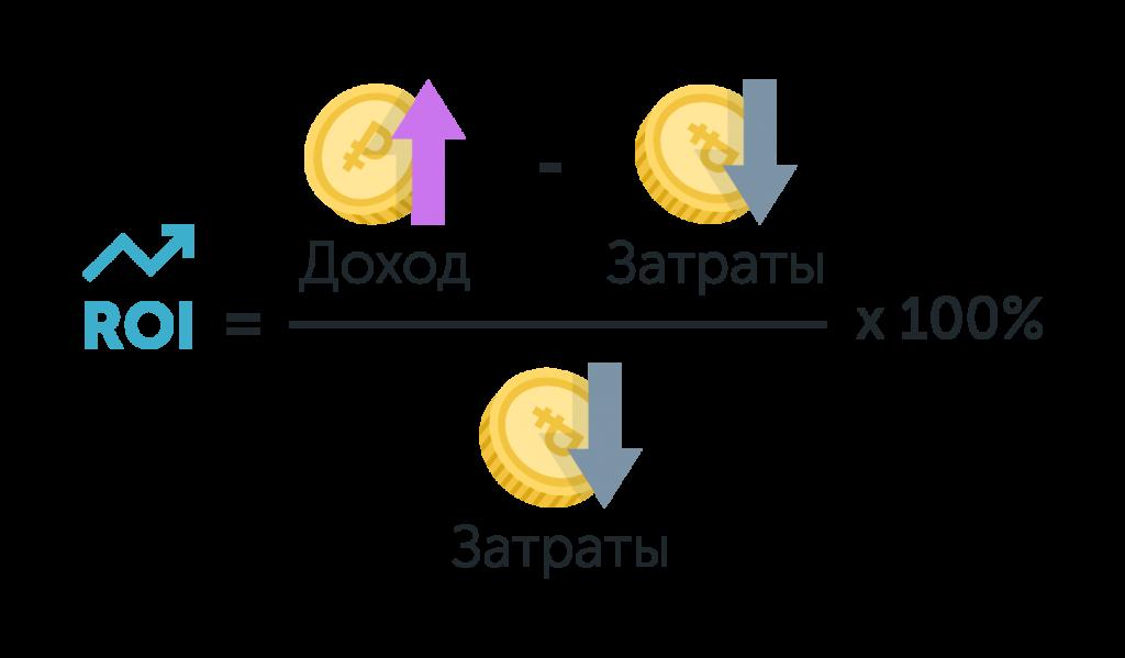 ROI каппера