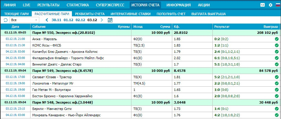Статистика сайта ВК Smart Bet