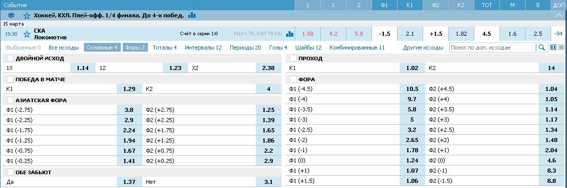 Ставка 1Х2 в хоккее