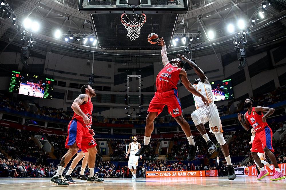 Ставка в баскетболе На явного и неявного фаворита