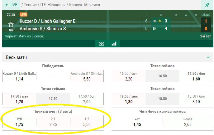 Стратегия ставки на теннис на точный счет