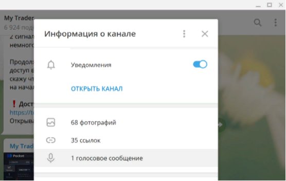 Анализ телеграм-канала