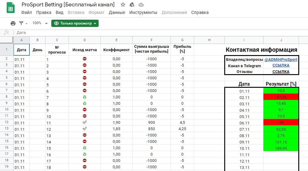Подробный анализ предлагают в Google-таблице