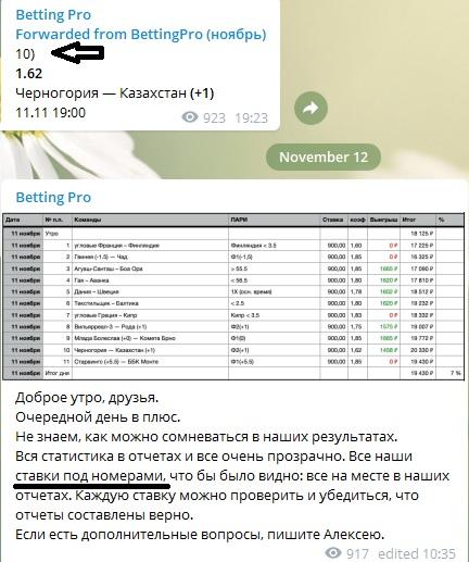 Статистика Betting Pro