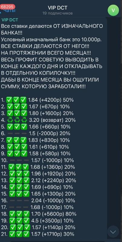 Условный изначальный банк 10000