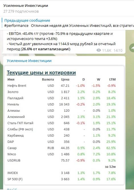 Аналитика на канале «Усиленные инвестиции»