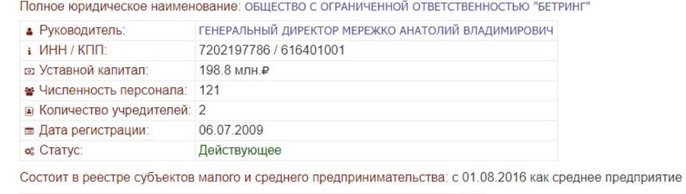 Данные о генеральном директоре