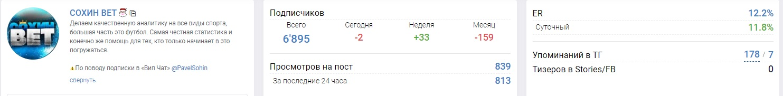 Телеграм-канала «СОХИН БЕТ»