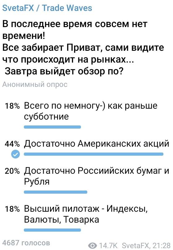 Голосование среди подписчиков