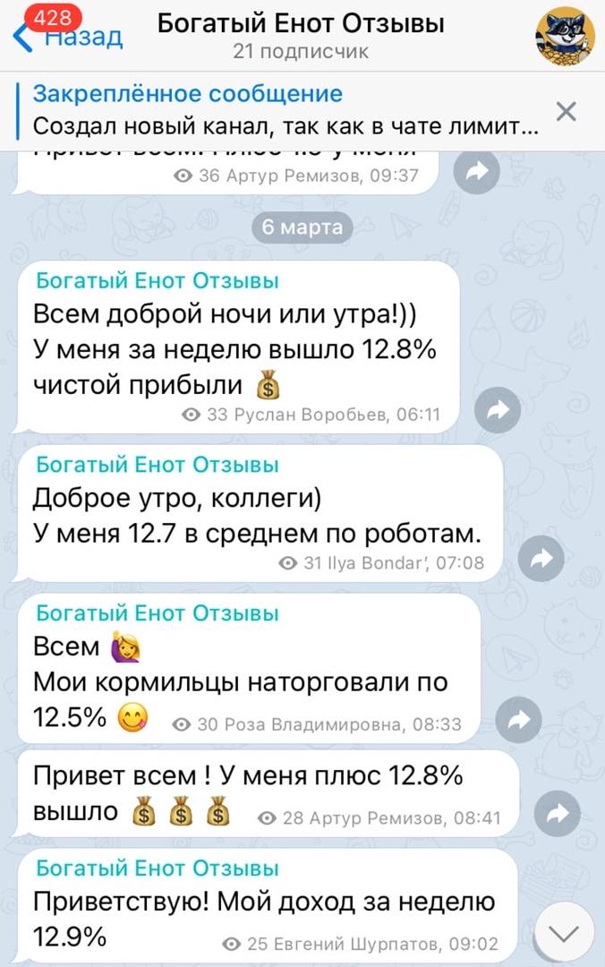 Пользователи о Богатый Енот   Robo-Money