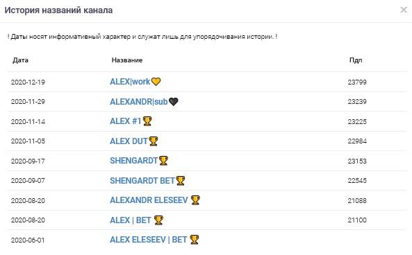 Проект Александра Дутова постоянно меняет названия