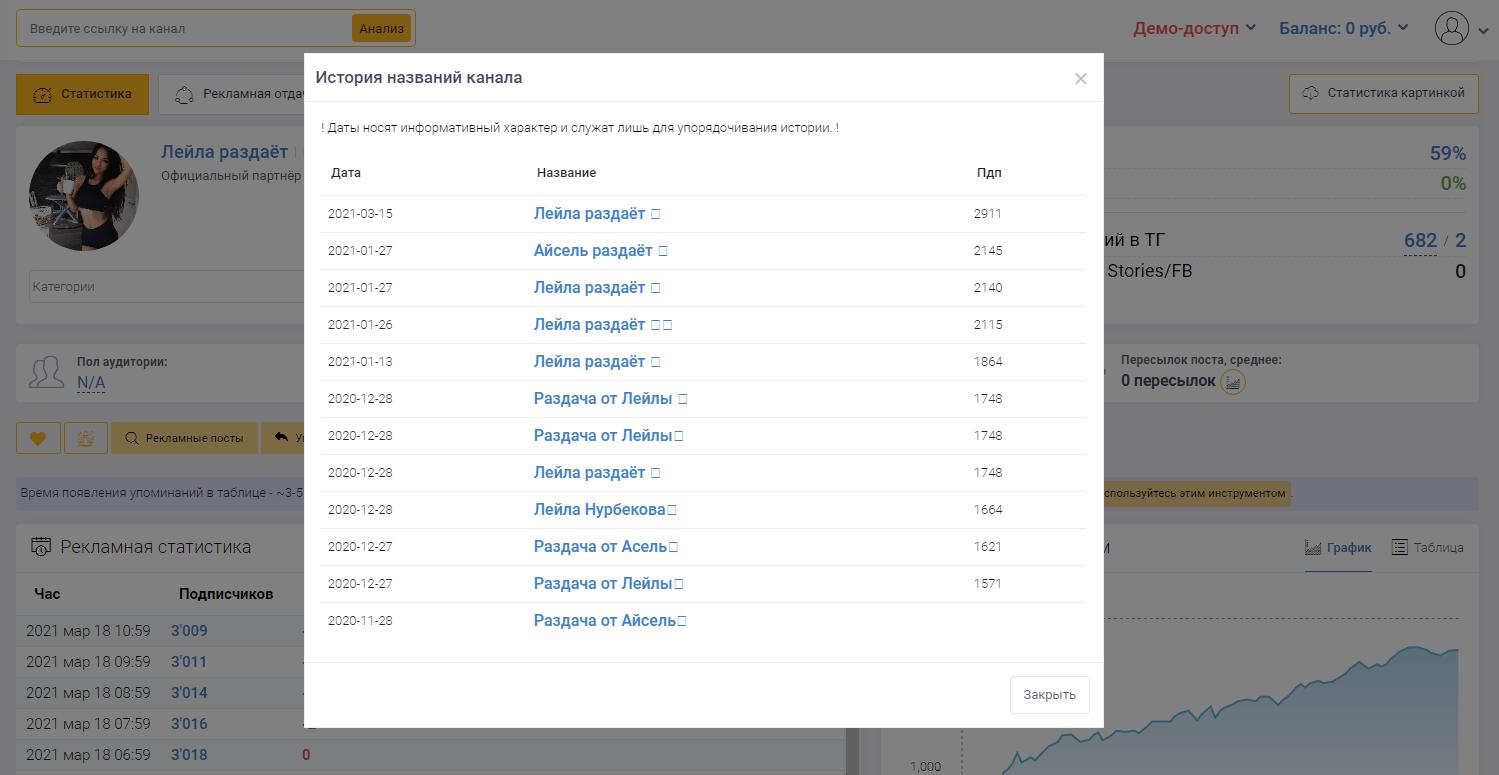 Телеграм-канал сменил больше десятка названий