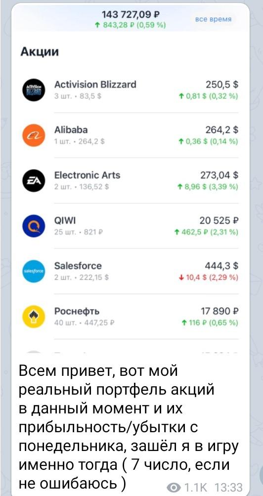 Скриншот состава портфеля инвестора