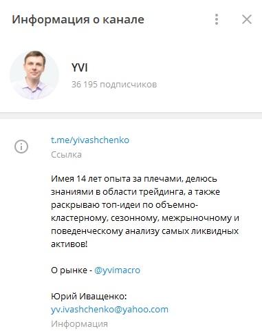 Информация о телеграм-канале YVI