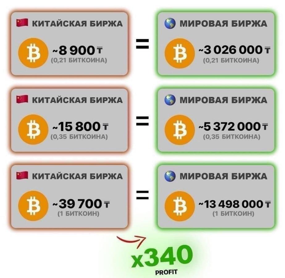 Скриншот денежных переводов