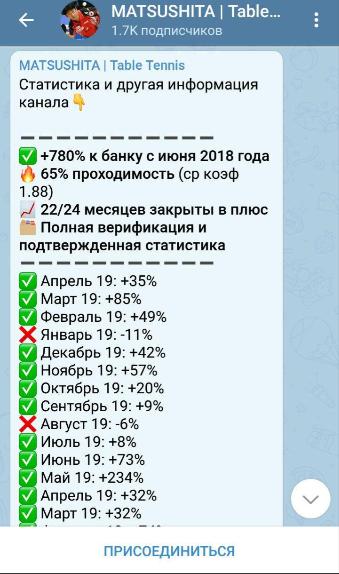 Статистика автора сообщества