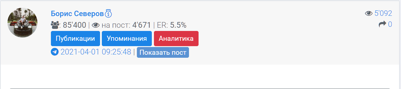 Статистика сервиса «Телеметр»