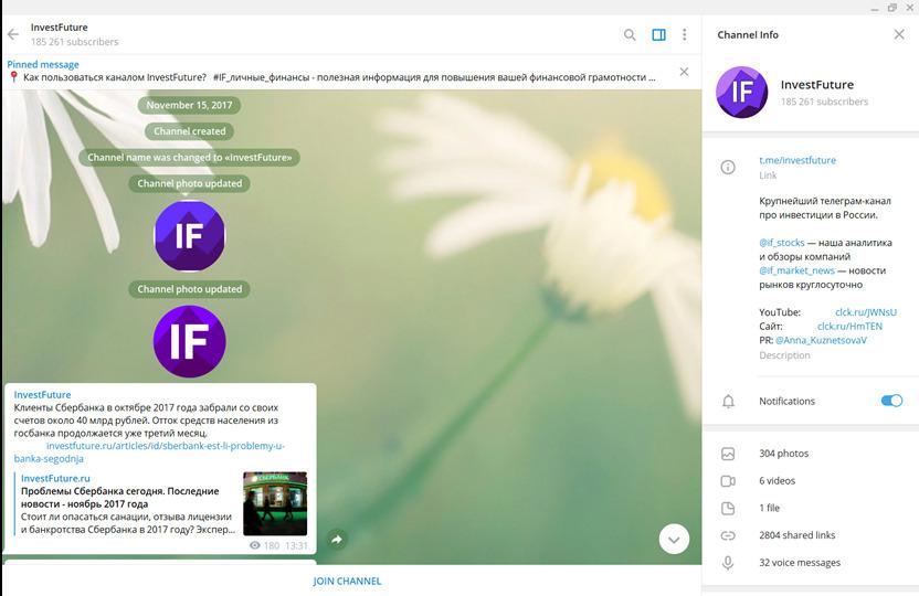 Телеграм-канал InvestFuture