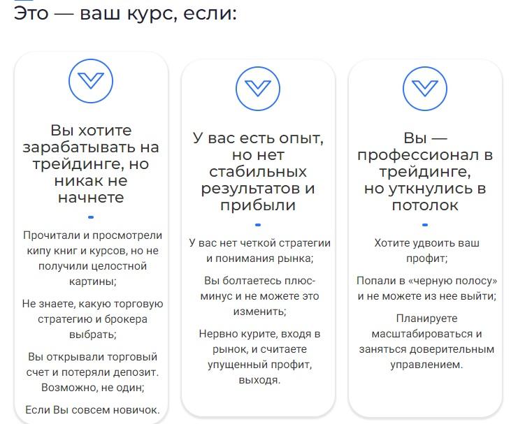 Индивидуальное обучение для каждого клиента