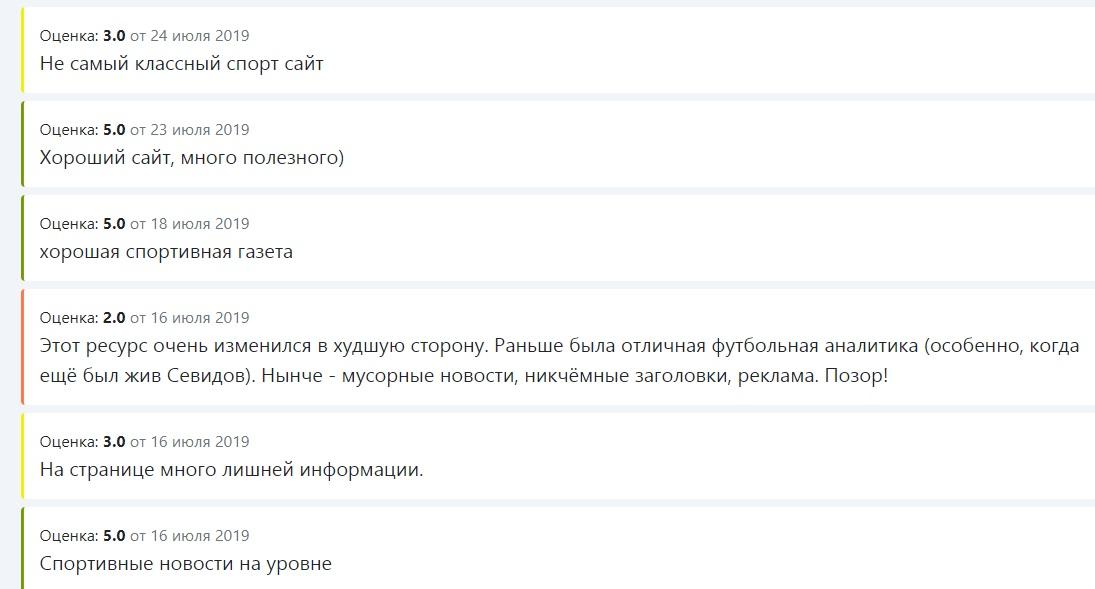 Отзывы о sovsport.ru на сторонних ресурсах