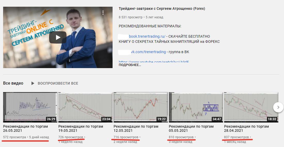 Ролики в YouTube