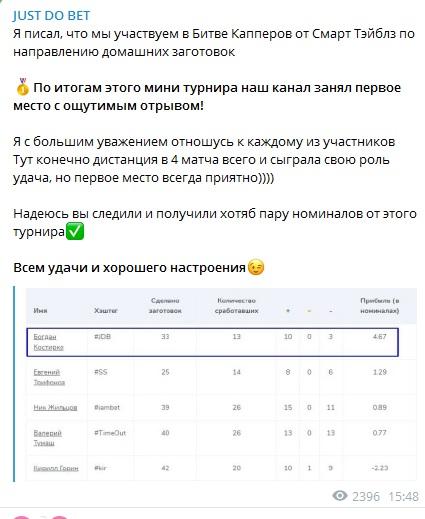 Посты от Богдана Костырко