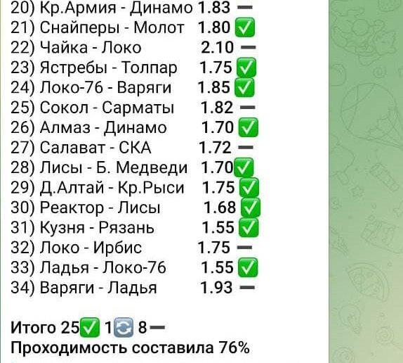 Грязные матчи МХЛ - аналитика